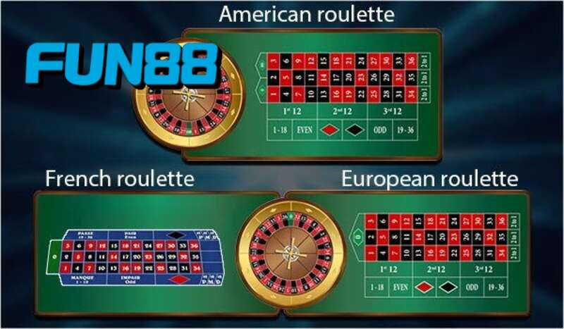 The Basics of Roulette Strategy To Win